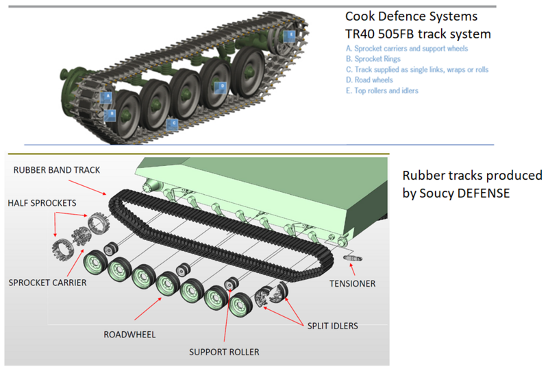 soucy defense's crt rubber track technology is made